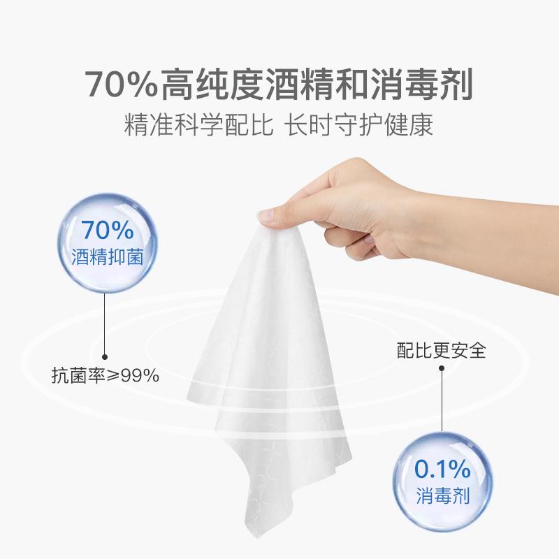 獨立包裝優雅如廁,可降解衞浴殺菌濕巾20片