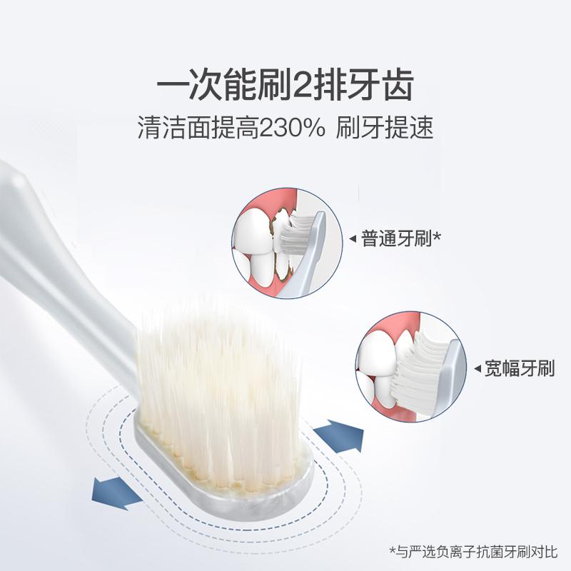 牙齦死角都刷通透 日本寬幅軟毛牙刷 2色