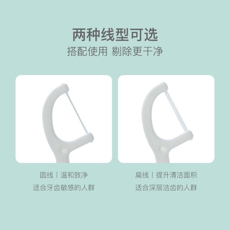 新增口味裝 牙線棒50支盒 圓線&扁線可選